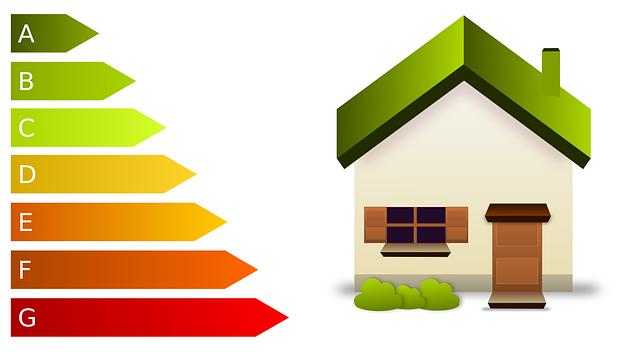 Les intérêts de la réalisation d'un bon un audit énergétique ?